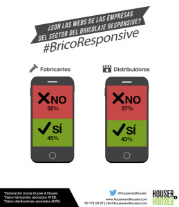 #BricoResponsive