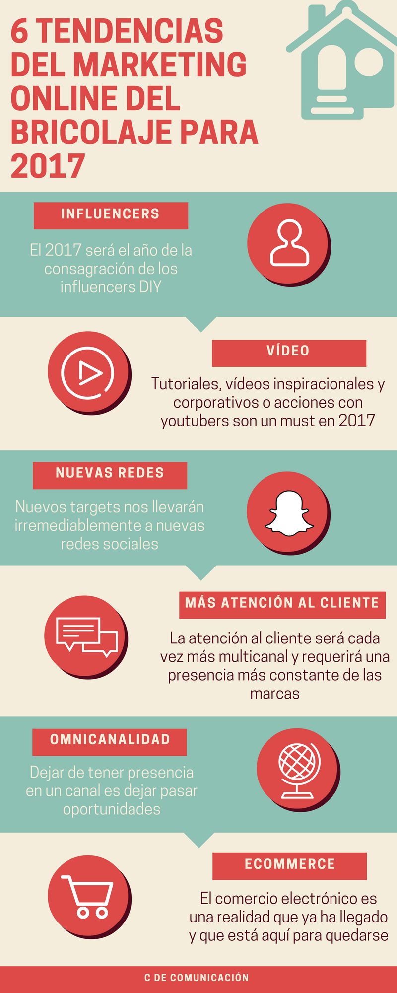 6-tendenciasdel-marketing-online-del-bricolaje-1