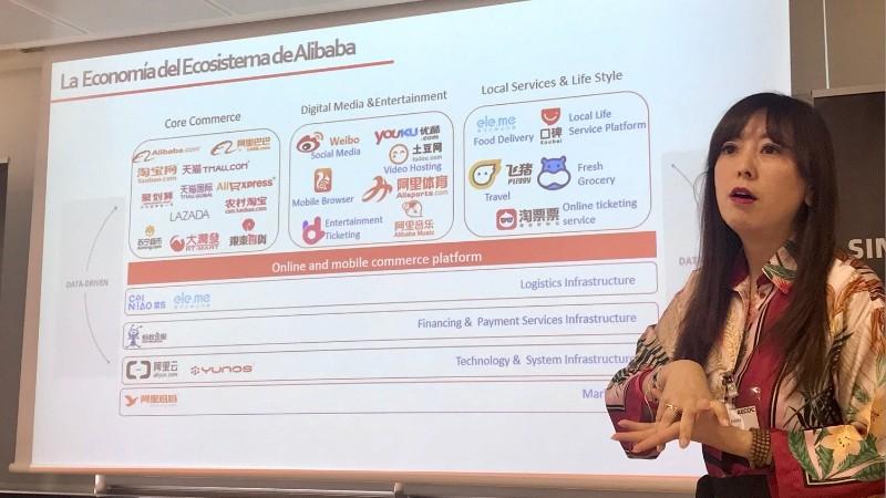 Ecosistema de Alibaba