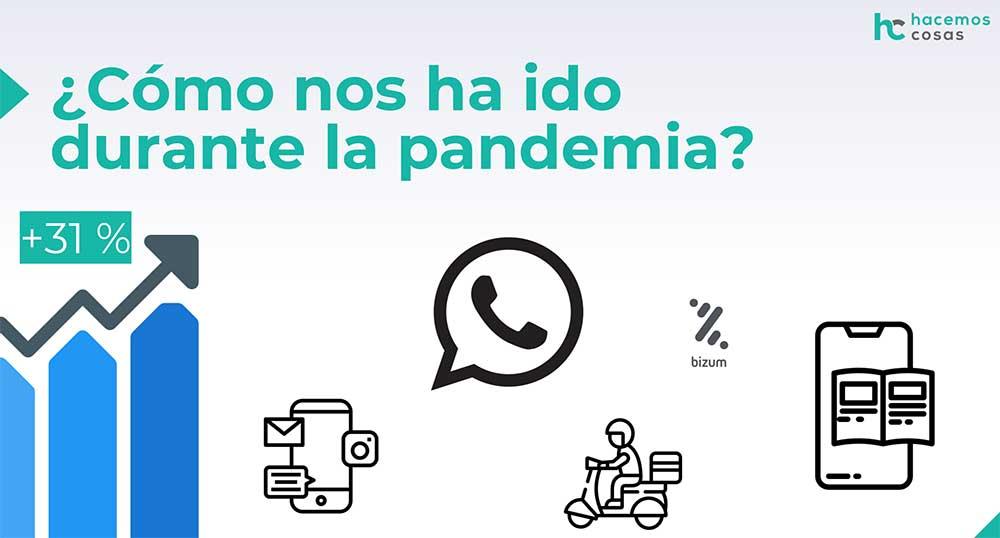 La pandemia ha acelerado la transformación de las empresas a negocios digitales.