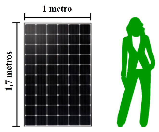 tamaño típido de panel fotovoltaico