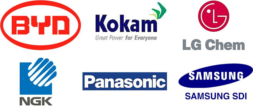 Marcas más importantes en el sector del almacenamiento de energía y baterías.