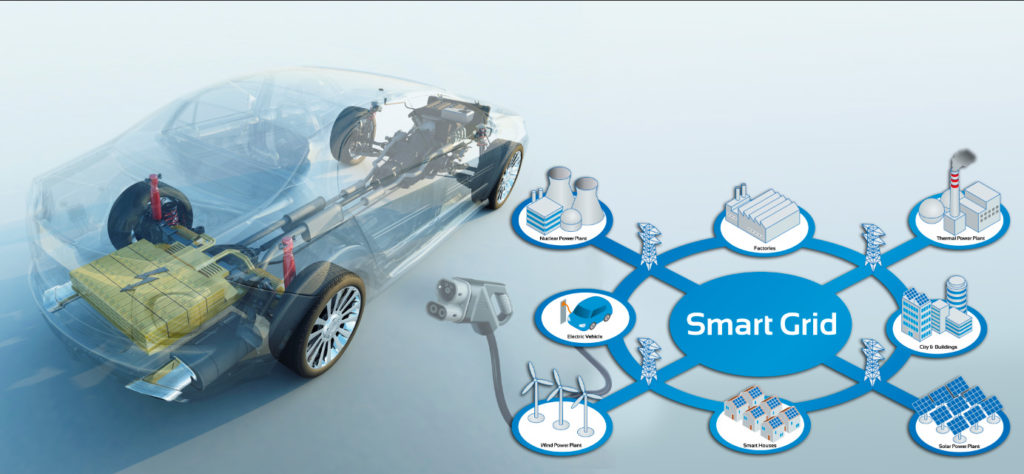 En algo mas de 15 años los vehículos eléctricos superarán en número a los de combustión interna en todo el mundo.