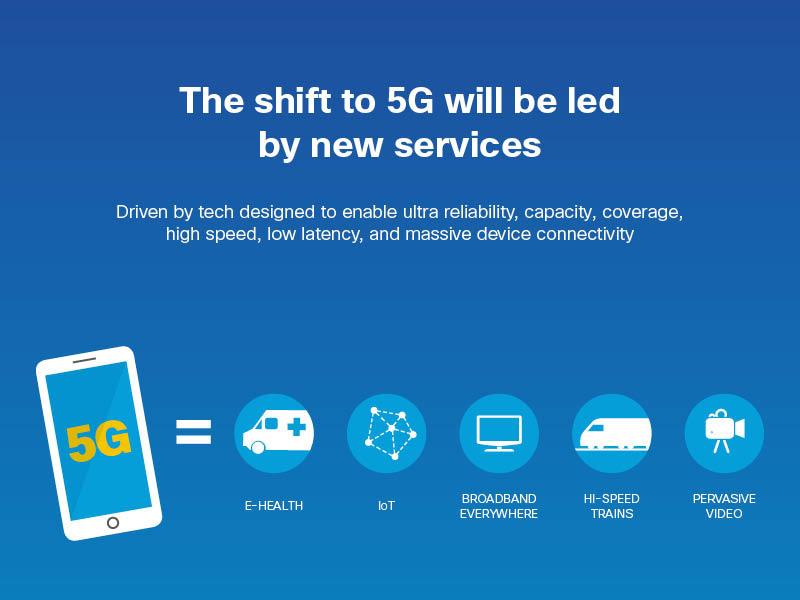 Nuevos servicios con la 5G.