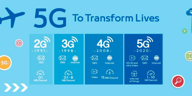 Las redes 5G transformará nuestras vidas