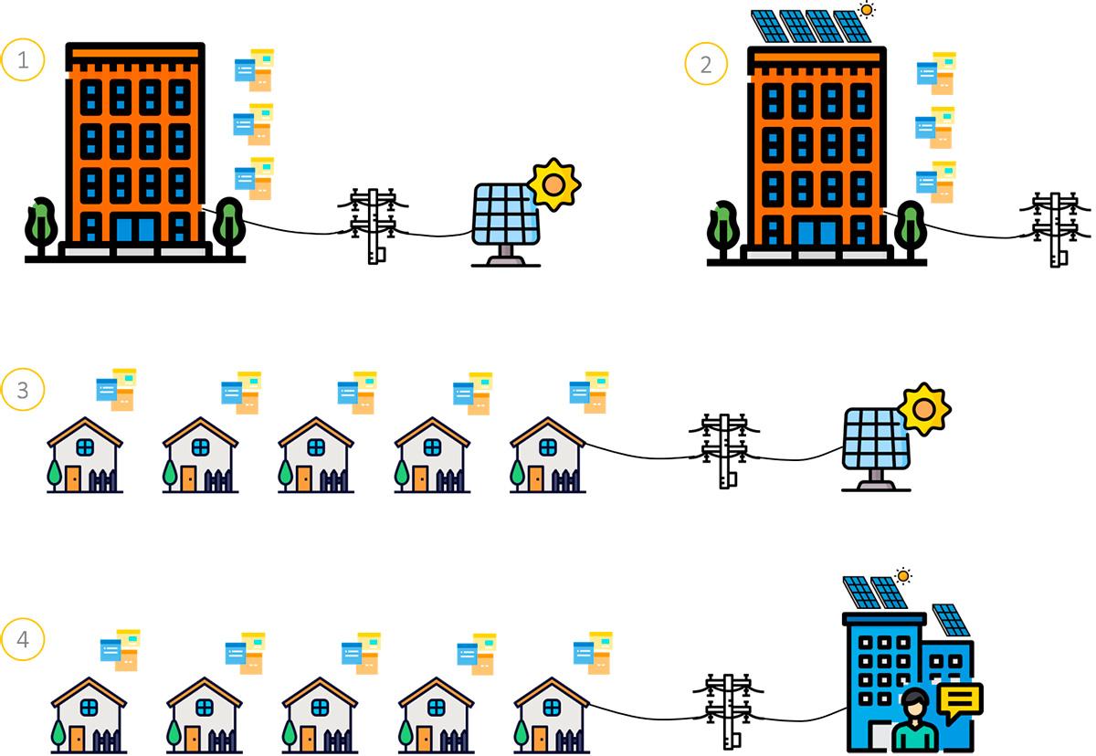 Las comunidades energéticas locales están destinadas a tener un gran papel en la recuperación económica.