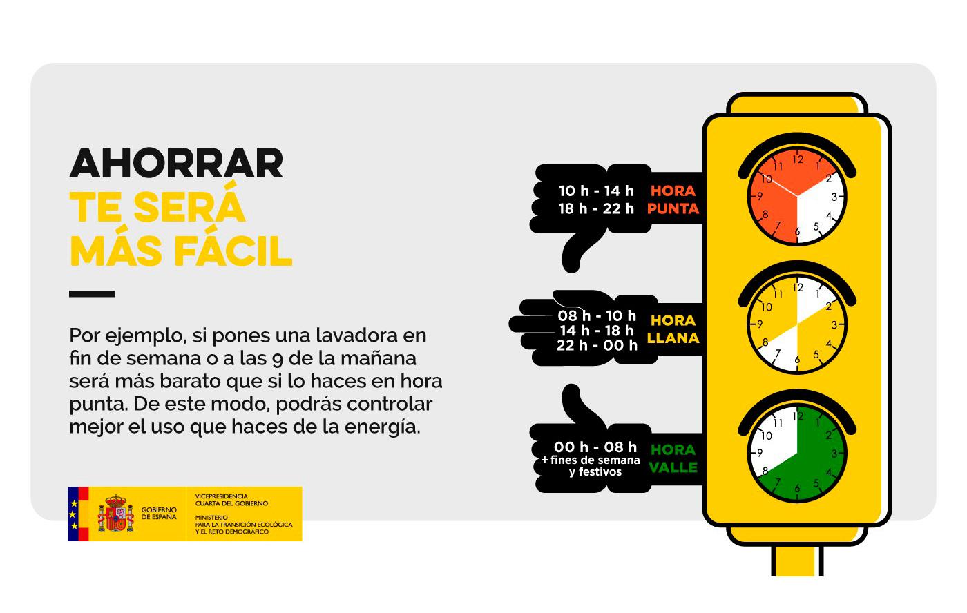 Infografía de la nueva factura eléctrica y los tres tramos horarios que establece.